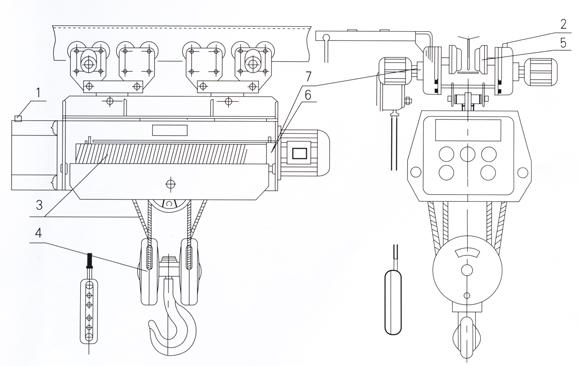 HC型钢丝绳电动葫芦结构图纸