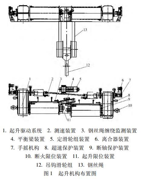 一种起重机的超安全起升机构-北京市凌鹰起重机械