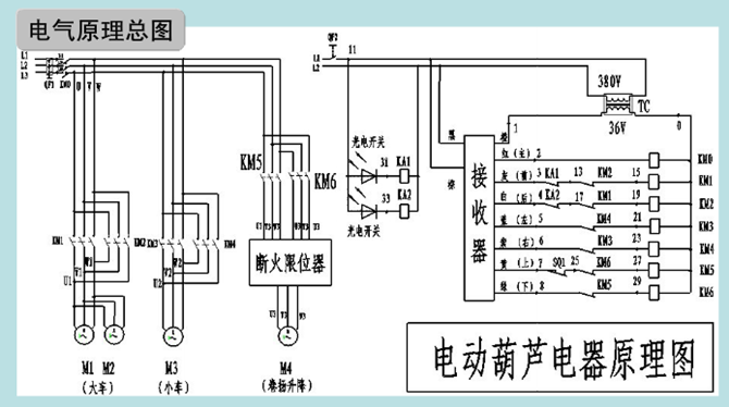 电动葫芦电气装置主要又电气控制箱