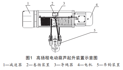 电动葫芦结构示意图_高扬程电动葫芦的传动原理及特点-北京市凌鹰起重机械有限公司