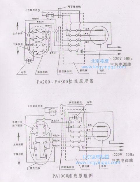 单相电电动葫芦有钢丝绳电动葫芦和环链电动葫芦之分,钢丝绳电动葫芦中常见的为PA微型电动葫芦,而环链电动葫芦中则有COYO型环链电动葫芦、HHBB型环链电动葫芦等。单相电电动葫芦适用于家庭电压220V,接线方法有三个接线盒四个接线端的,三个接线端的电容可以接在电机的启动绕组和运行绕组出现端子上。四个接线端的把电容和启动绕组串联后算作两个端子,运行绕组算作两个端子。  微型电动葫芦是单相电电动葫芦中小吨位的代表着,在家庭和商场使用的更多,下面是微型电动葫芦的接线原理图。  上一条: